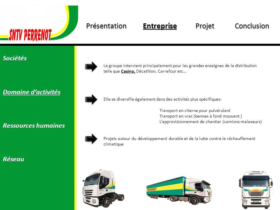 PrésentationEntrepriseProjetConclusion Sociétés Domaine dactivités Ressources humaines Réseau Le groupe intervient principalement pour les grandes ens