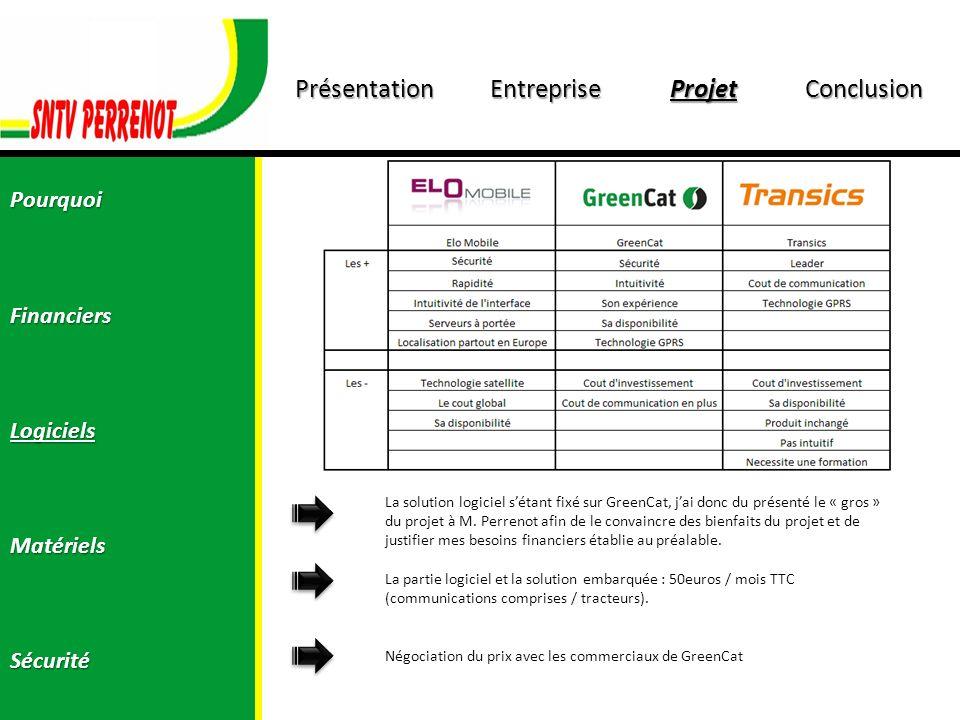 PrésentationEntrepriseProjetConclusion PourquoiFinanciersLogicielsMatérielsSécurité La solution logiciel sétant fixé sur GreenCat, jai donc du présent