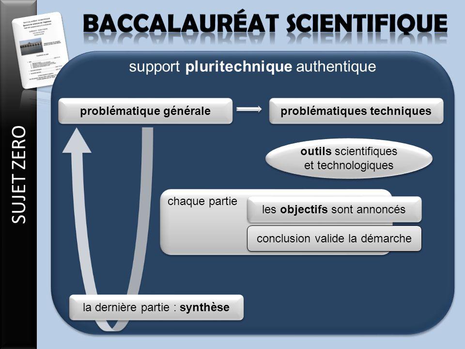 support pluritechnique authentique outils scientifiques et technologiques chaque partie conclusion valide la démarche les objectifs sont annoncés la dernière partie : synthèse problématique générale problématiques techniques