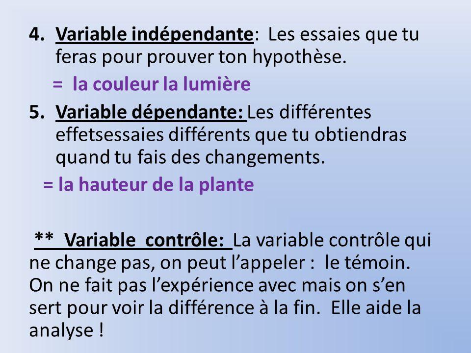 4.Variable indépendante: Les essaies que tu feras pour prouver ton hypothèse. = la couleur la lumière 5.Variable dépendante: Les différentes effetsess