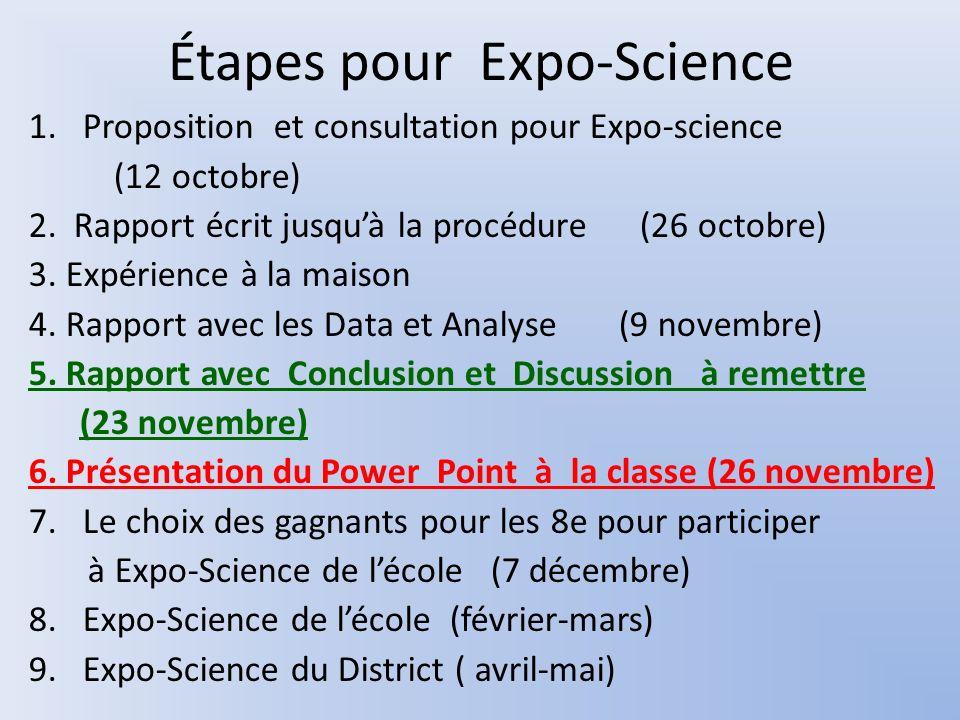 Étapes pour Expo-Science 1.Proposition et consultation pour Expo-science (12 octobre) 2. Rapport écrit jusquà la procédure (26 octobre) 3. Expérience