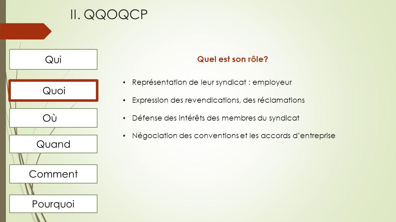 II.QQOQCP Quoi Où Quand Comment Pourquoi Qui Dans quel type dentreprise interviennent ils .