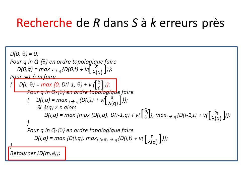 Recherche de R dans S à k erreurs près D(0, ) = 0; Pour q in Q-{ } en ordre topologique faire D(0,q) = max t q {D(0,t) + v( )}; Pour i=1 à m faire { D