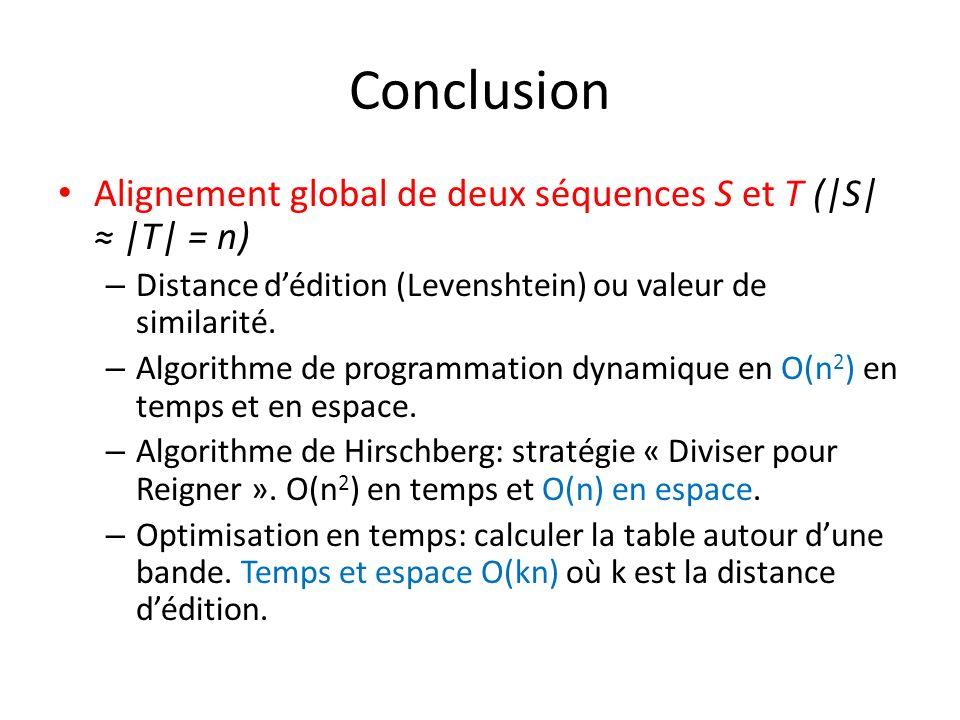 Conclusion Alignement global de deux séquences S et T (|S| |T| = n) – Distance dédition (Levenshtein) ou valeur de similarité. – Algorithme de program