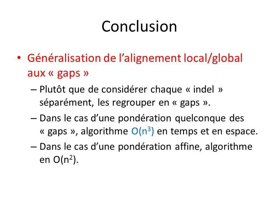 Conclusion Généralisation de lalignement local/global aux « gaps » – Plutôt que de considérer chaque « indel » séparément, les regrouper en « gaps ».