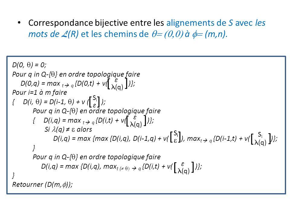 Correspondance bijective entre les alignements de S avec les mots de L (R) et les chemins de à (m,n). D(0, ) = 0; Pour q in Q-{ } en ordre topologique