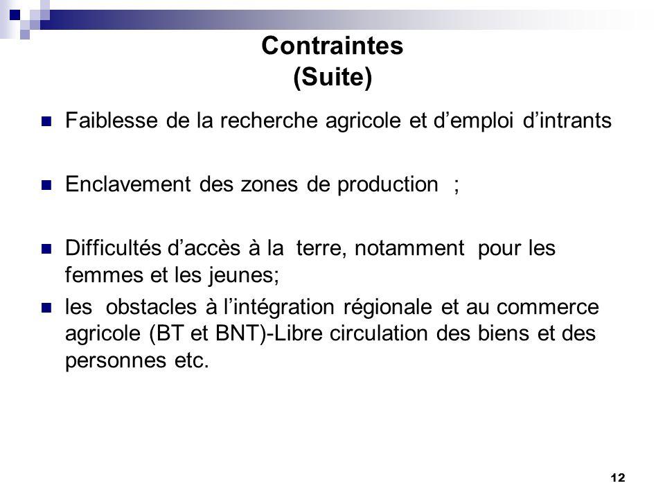11 2.4. Quelles sont les contraintes au secteur agricole ? Les politiques privilégiant les cultures industrielles et les importations alimentaires/ cu