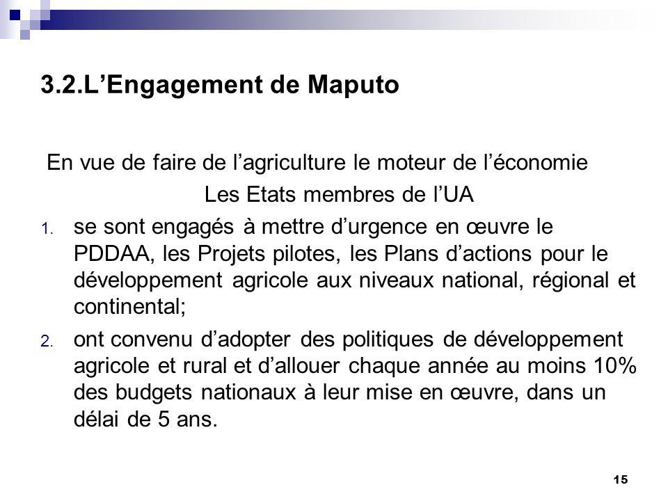 III. La Déclaration de Maputo (Juillet 2003) et le PDDAA 3.1. Le constat : 30 % de la population de lAfrique souffre de malnutrition chronique et aigu