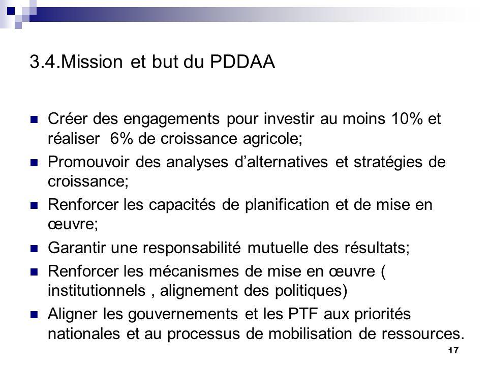 3.3. La Vision Avec le PDDAA, la vision du NEPAD à léchéance 2015 concerne entre autres: i) un taux de croissance moyenne de la production agricole de