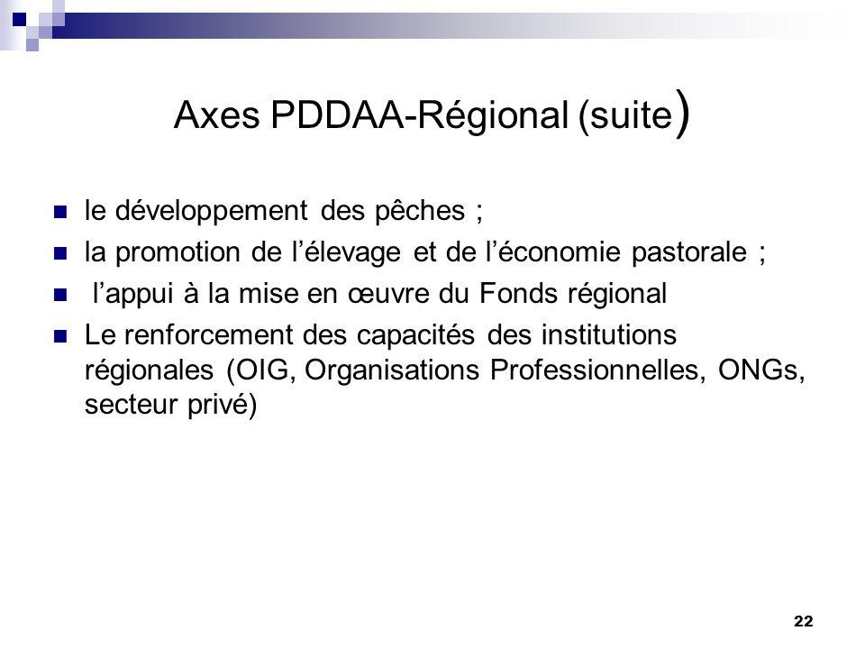 VI: Les axes du PDDAA-Régional la gestion des terres et le foncier ; la mise en œuvre du programme régional de sécurité alimentaire ; le développement