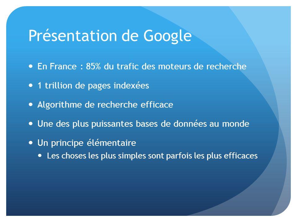En France : 85% du trafic des moteurs de recherche 1 trillion de pages indexées Algorithme de recherche efficace Une des plus puissantes bases de donn