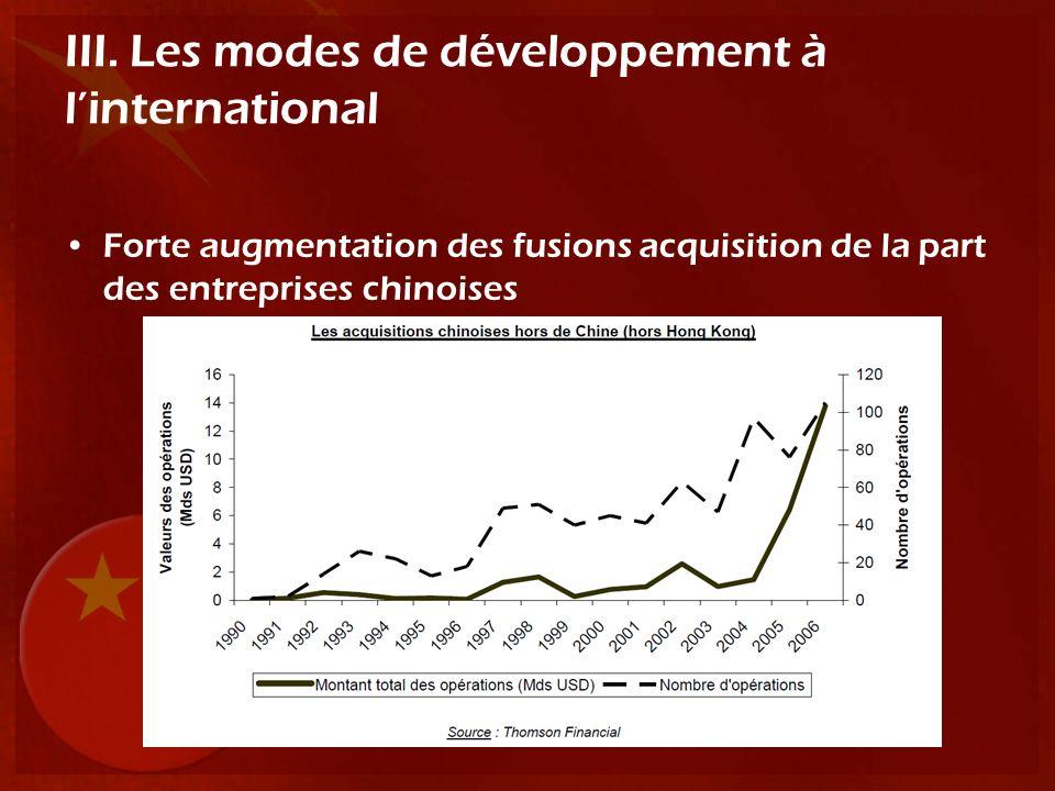 III. Les modes de développement à linternational Forte augmentation des fusions acquisition de la part des entreprises chinoises