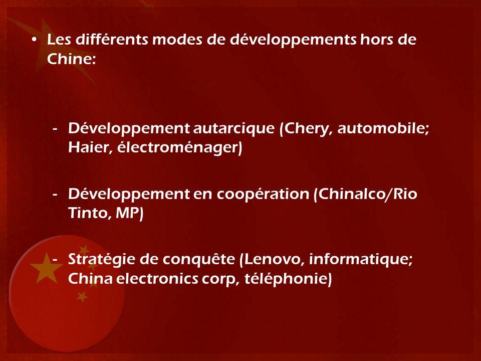Les différents modes de développements hors de Chine: -Développement autarcique (Chery, automobile; Haier, électroménager) -Développement en coopérati