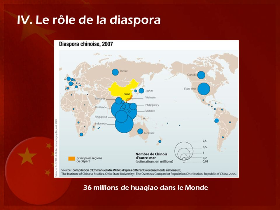 IV. Le rôle de la diaspora 36 millions de huaqiao dans le Monde