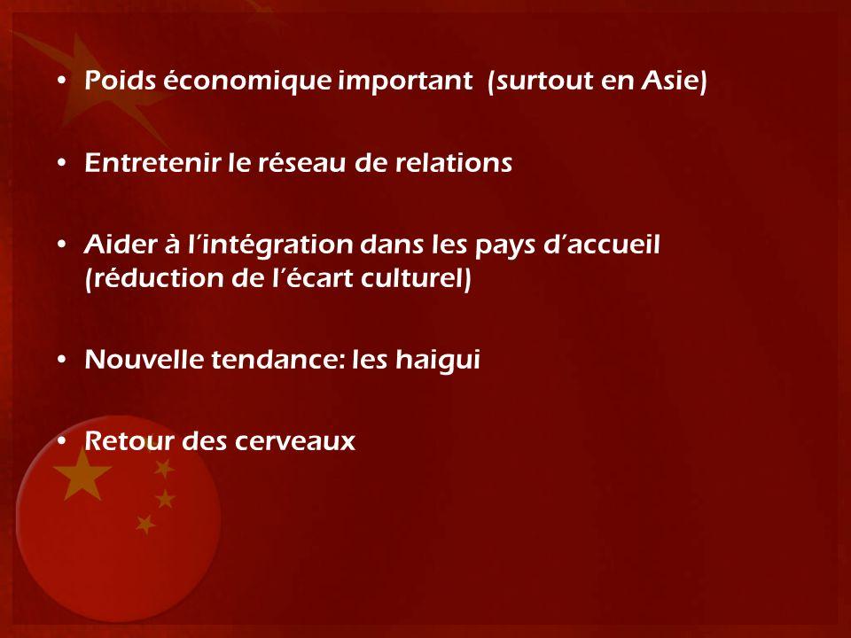 Poids économique important (surtout en Asie) Entretenir le réseau de relations Aider à lintégration dans les pays daccueil (réduction de lécart cultur