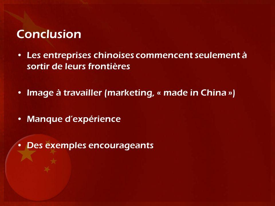 Conclusion Les entreprises chinoises commencent seulement à sortir de leurs frontières Image à travailler (marketing, « made in China ») Manque dexpér