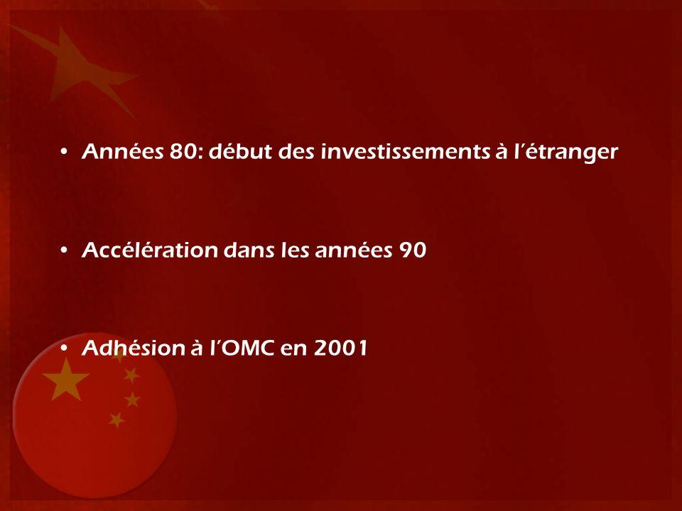 Années 80: début des investissements à létranger Accélération dans les années 90 Adhésion à lOMC en 2001