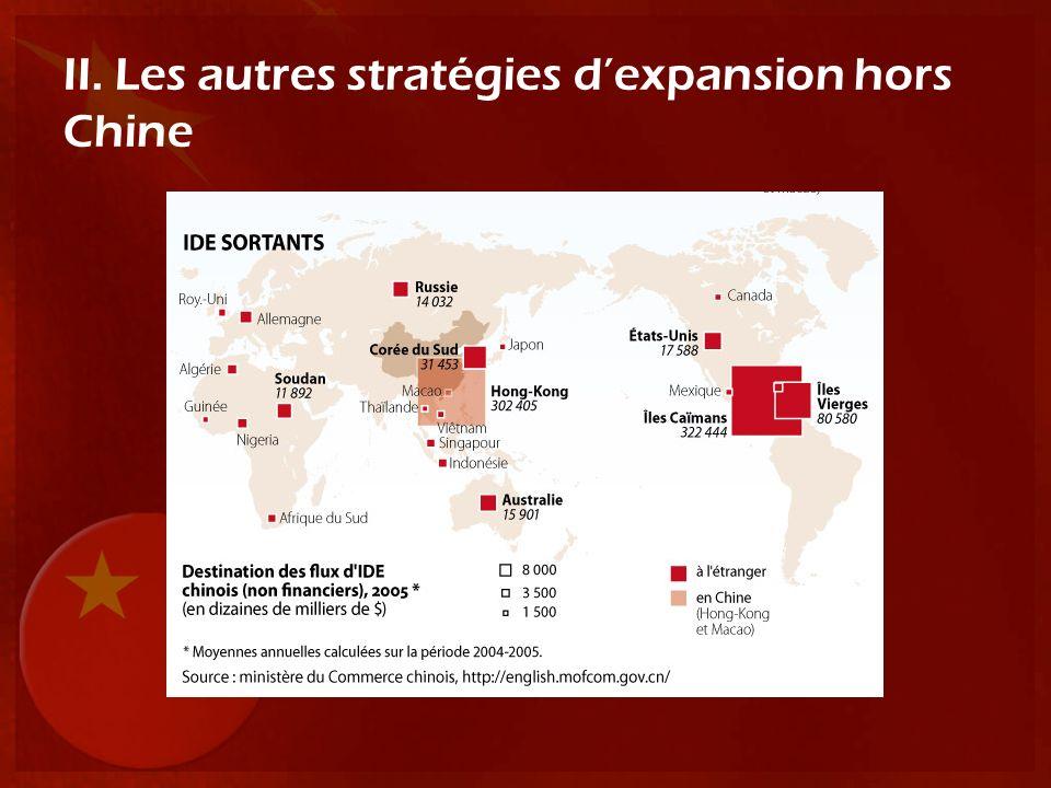 II. Les autres stratégies dexpansion hors Chine