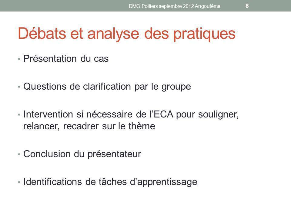 Débats et analyse des pratiques Présentation du cas Questions de clarification par le groupe Intervention si nécessaire de lECA pour souligner, relanc