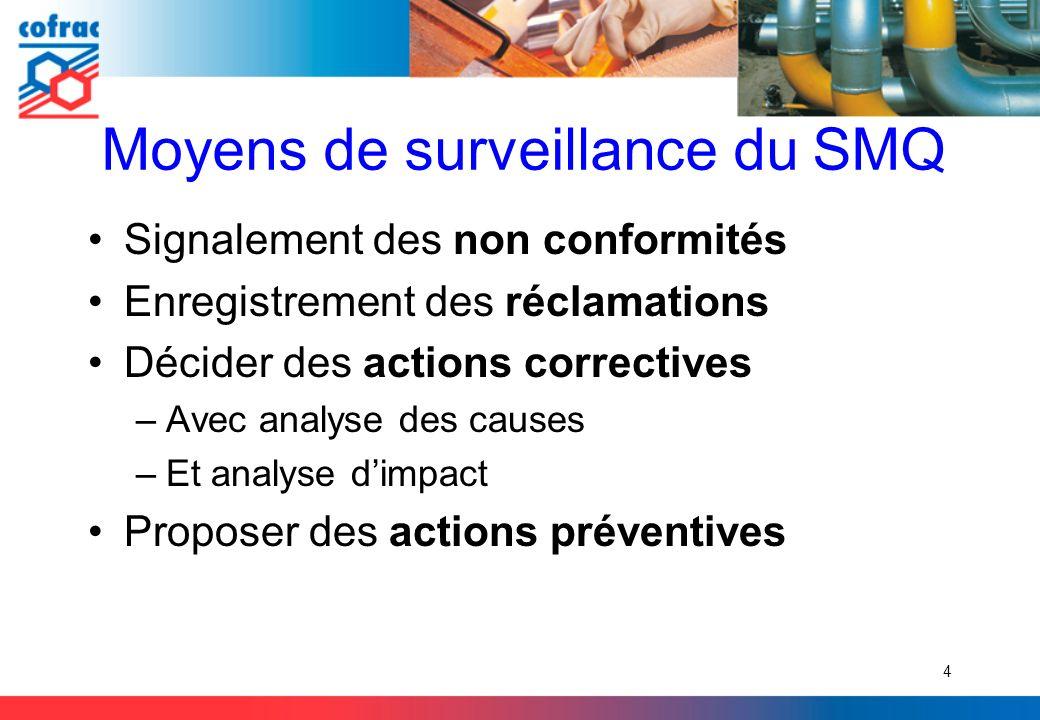 Moyens de surveillance du SMQ Signalement des non conformités Enregistrement des réclamations Décider des actions correctives –Avec analyse des causes