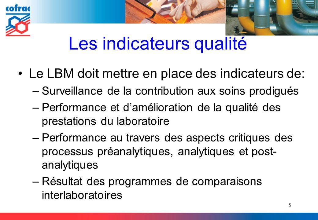 Les indicateurs qualité Le LBM doit mettre en place des indicateurs de: –Surveillance de la contribution aux soins prodigués –Performance et daméliora