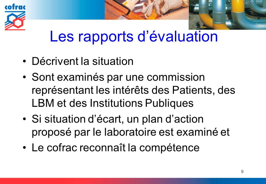 Les rapports dévaluation Décrivent la situation Sont examinés par une commission représentant les intérêts des Patients, des LBM et des Institutions P