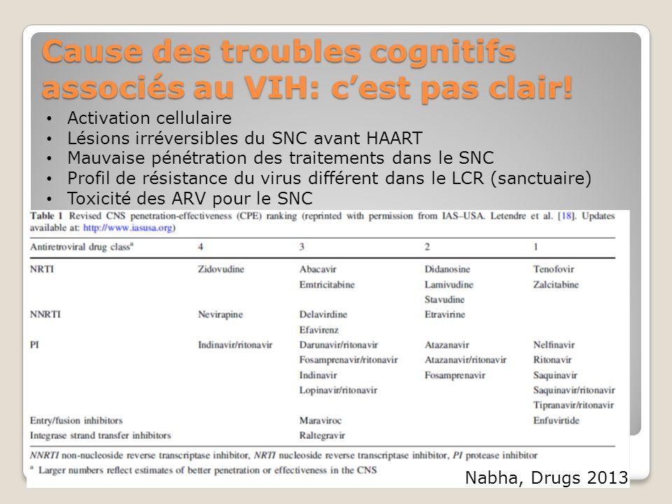 Cause des troubles cognitifs associés au VIH: cest pas clair.