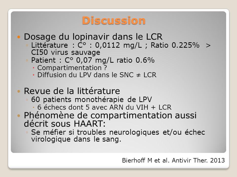 Discussion Dosage du lopinavir dans le LCR Littérature : C° : 0,0112 mg/L ; Ratio 0.225% > CI50 virus sauvage Patient : C° 0,07 mg/L ratio 0.6% Compartimentation .