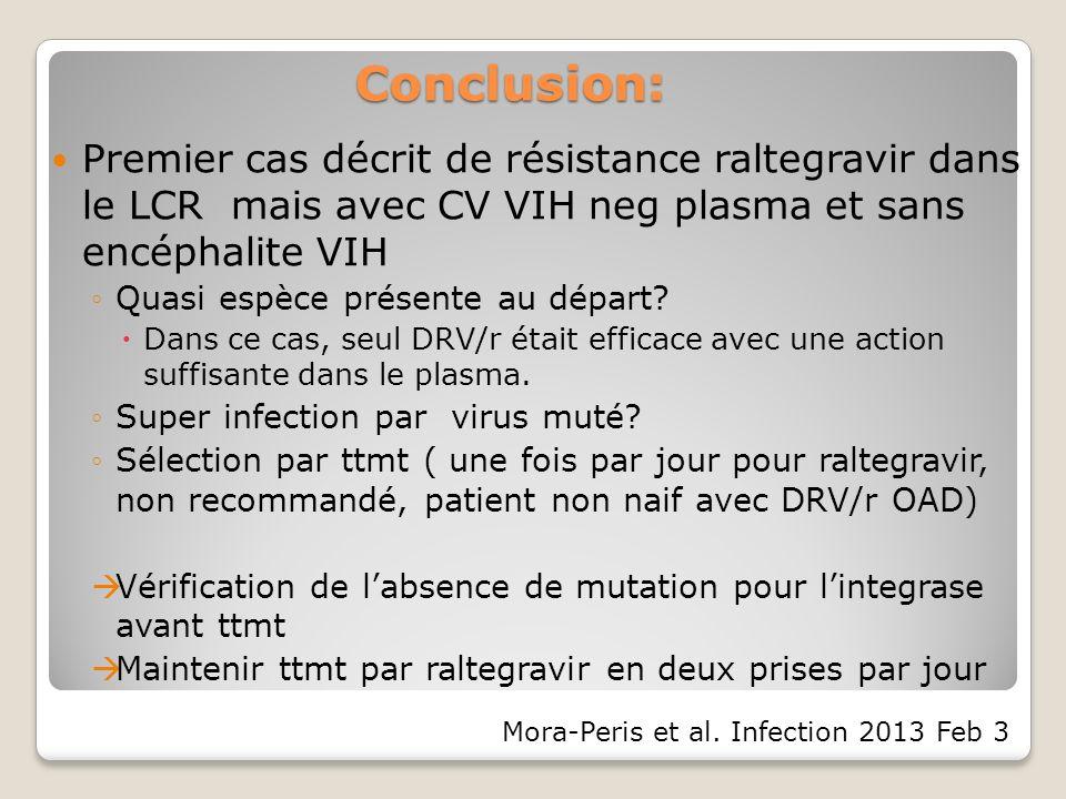 Conclusion: Premier cas décrit de résistance raltegravir dans le LCR mais avec CV VIH neg plasma et sans encéphalite VIH Quasi espèce présente au départ.