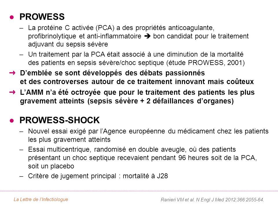 Conclusion : pas de différence de mortalité à J28 et J90 entre les 2 groupes de lessai PROWESS-SHOCK Ranieri VM et al.