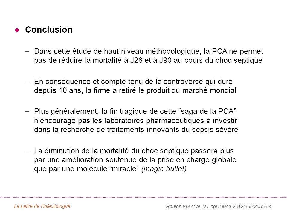 Conclusion –Dans cette étude de haut niveau méthodologique, la PCA ne permet pas de réduire la mortalité à J28 et à J90 au cours du choc septique –En conséquence et compte tenu de la controverse qui dure depuis 10 ans, la firme a retiré le produit du marché mondial –Plus généralement, la fin tragique de cette saga de la PCA nencourage pas les laboratoires pharmaceutiques à investir dans la recherche de traitements innovants du sepsis sévère –La diminution de la mortalité du choc septique passera plus par une amélioration soutenue de la prise en charge globale que par une molécule miracle (magic bullet) La Lettre de lInfectiologue Ranieri VM et al.