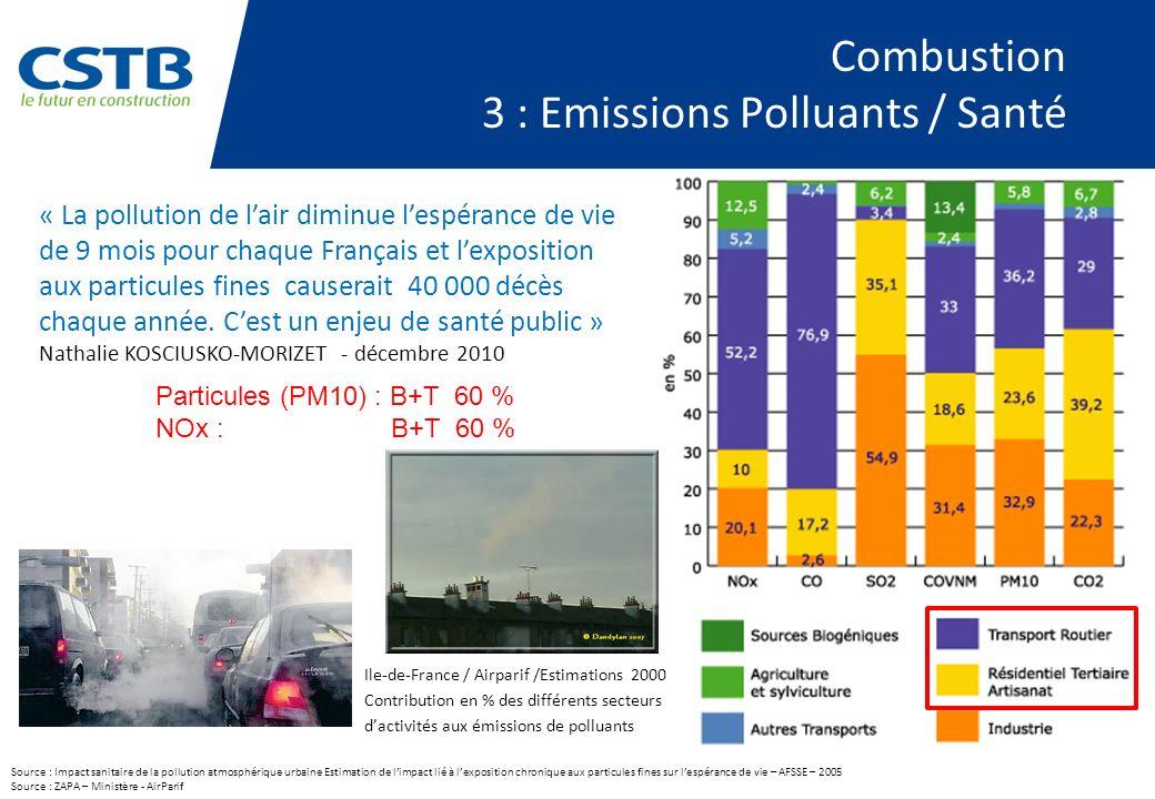 Combustion 3 : Emissions Polluants / Santé Source : Impact sanitaire de la pollution atmosphérique urbaine Estimation de limpact lié à lexposition chr