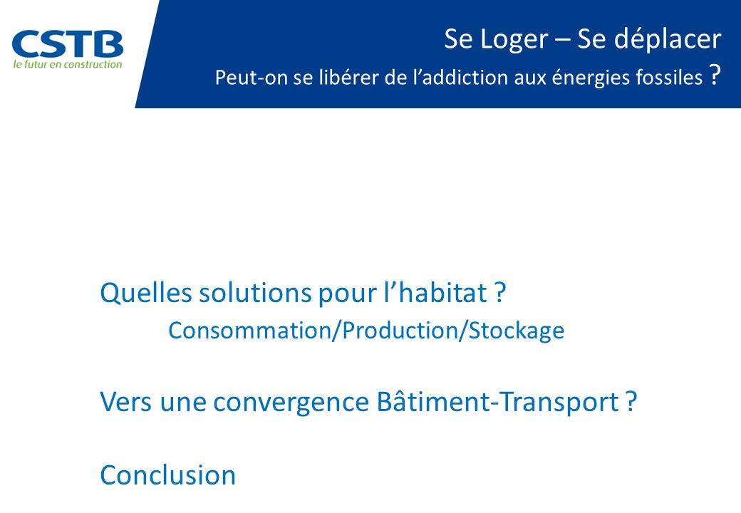 Quelles solutions pour lhabitat ? Consommation/Production/Stockage Vers une convergence Bâtiment-Transport ? Conclusion Se Loger – Se déplacer Peut-on