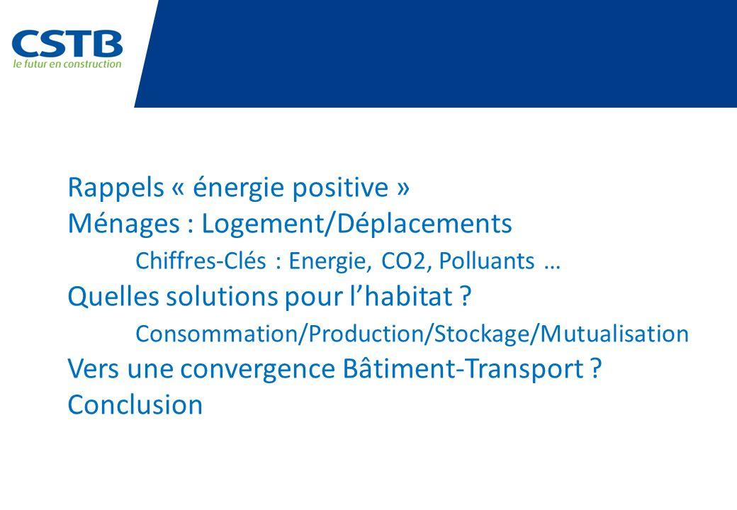 Rappels « énergie positive » Ménages : Logement/Déplacements Chiffres-Clés : Energie, CO2, Polluants … Quelles solutions pour lhabitat ? Consommation/