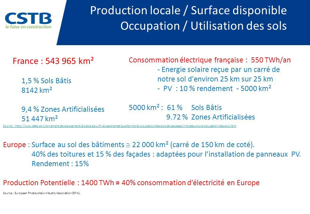 Source ; http://www.stats.environnement.developpement-durable.gouv.fr/acces-thematique/territoire/occupation-des-sols-et-paysages/indicateurs-cle-occu