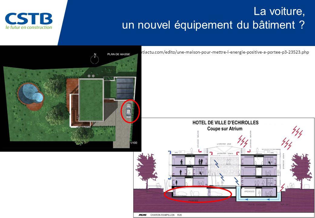 La voiture, un nouvel équipement du bâtiment ? http://www.batiactu.com/edito/une-maison-pour-mettre-l-energie-positive-a-portee-p3-23523.php