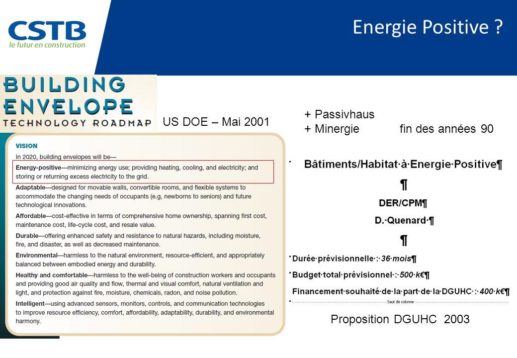 Energie Positive ? Proposition DGUHC 2003 US DOE – Mai 2001 + Passivhaus + Minergiefin des années 90
