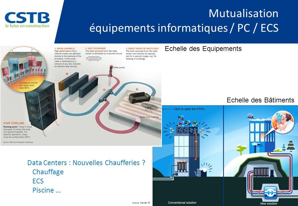 Mutualisation équipements informatiques / PC / ECS Data Centers : Nouvelles Chaufferies ? Chauffage ECS Piscine … www.helen.fi Echelle des Equipements