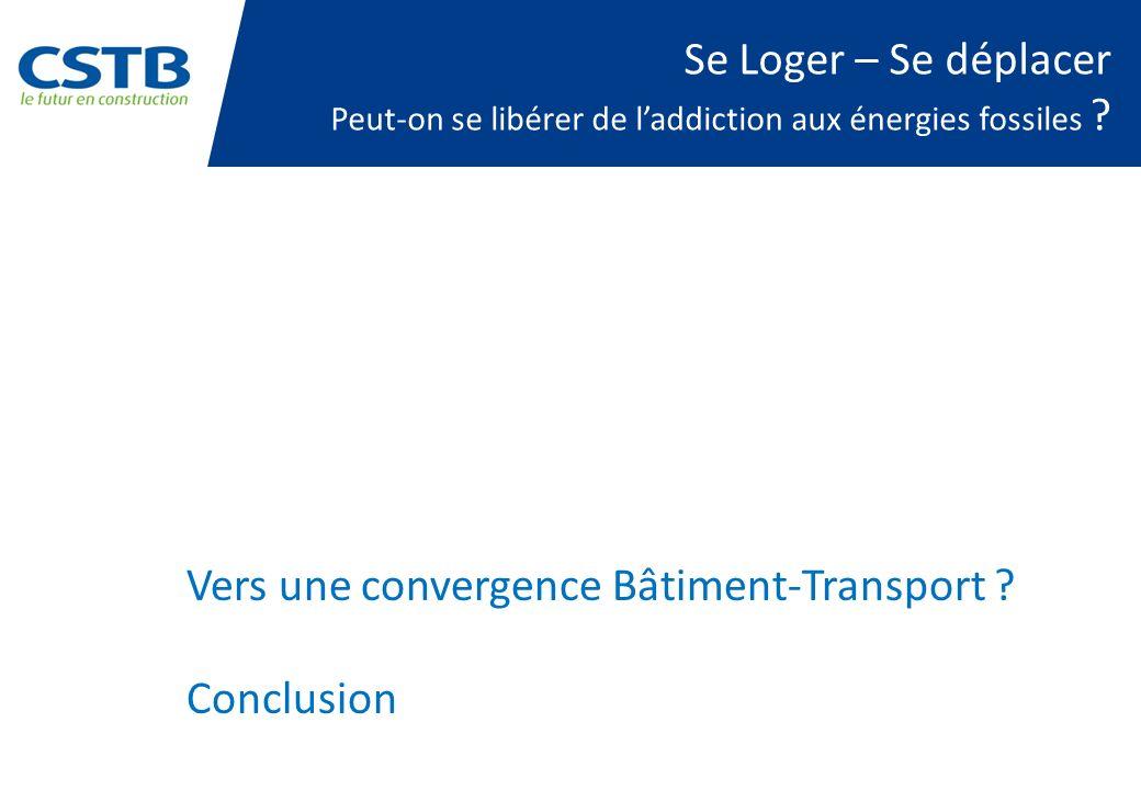 Vers une convergence Bâtiment-Transport ? Conclusion Se Loger – Se déplacer Peut-on se libérer de laddiction aux énergies fossiles ?