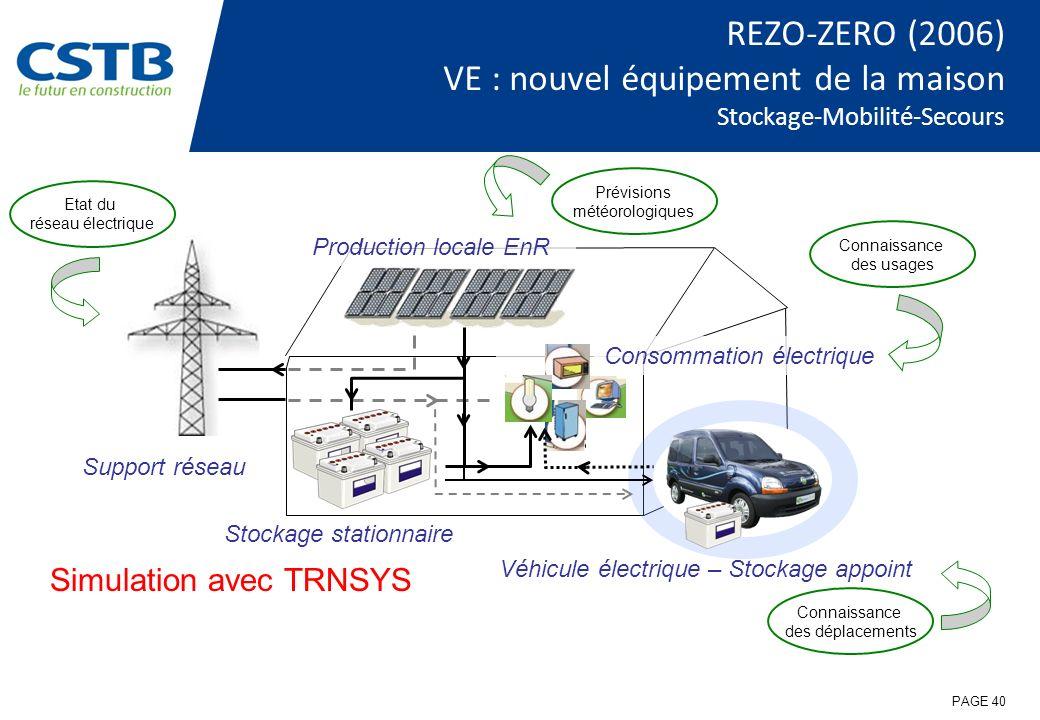 Connaissance des usages REZO-ZERO (2006) VE : nouvel équipement de la maison Stockage-Mobilité-Secours Stockage stationnaire Support réseau Production