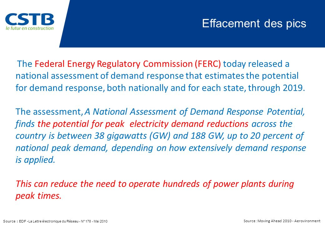 Effacement des pics The Federal Energy Regulatory Commission (FERC) today released a national assessment of demand response that estimates the potential for demand response, both nationally and for each state, through 2019.