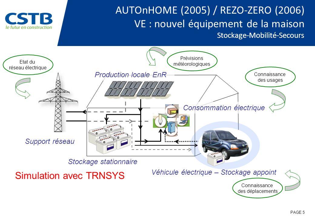 Connaissance des usages AUTOnHOME (2005) / REZO-ZERO (2006) VE : nouvel équipement de la maison Stockage-Mobilité-Secours Stockage stationnaire Suppor