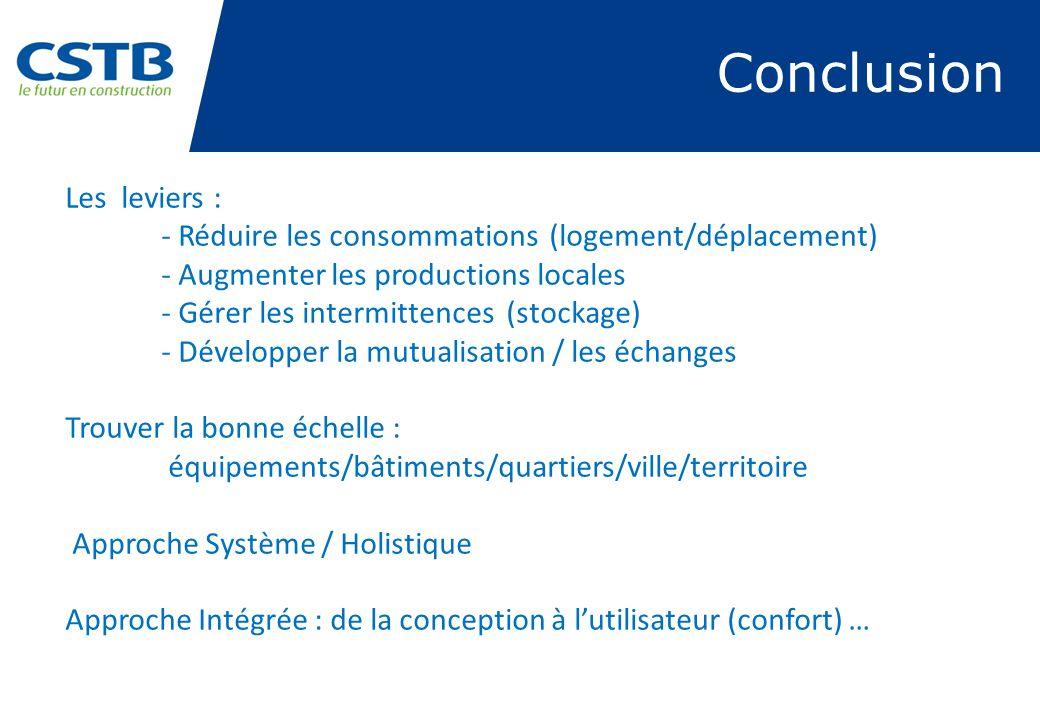 Conclusion Les leviers : - Réduire les consommations (logement/déplacement) - Augmenter les productions locales - Gérer les intermittences (stockage)