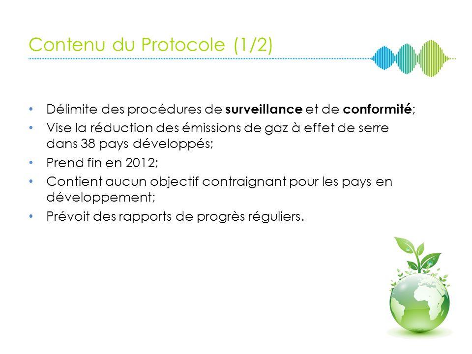 Ratifications Protocole de Kyoto – Ratifications en date de 2011