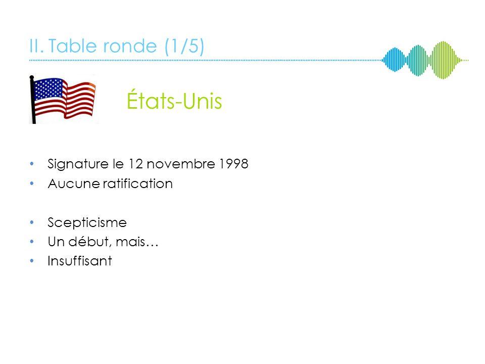Sanctions (?) Conférence de Marrakech – 2001 Aucune entente sur caractère obligatoire des sanctions Pour lheure, seulement pour les parties qui accept