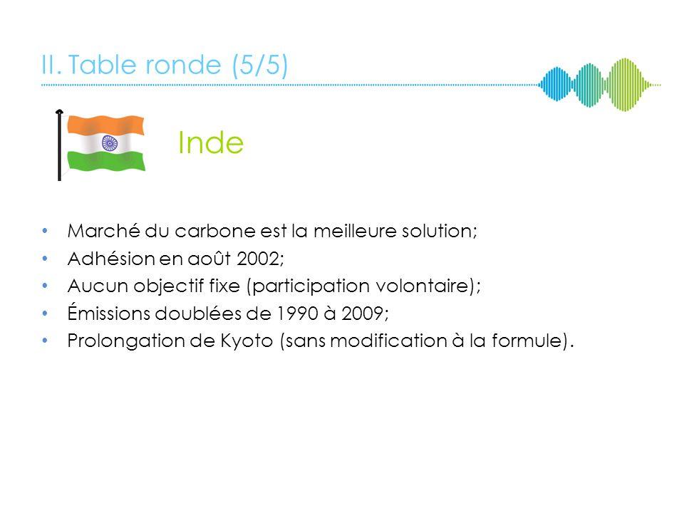 II. Table ronde (4/5) France Question Nord/Sud (au-delà du marché de carbone?) Signature en 1998; Approbation en 2002; Utilisation du nucléaire pour a
