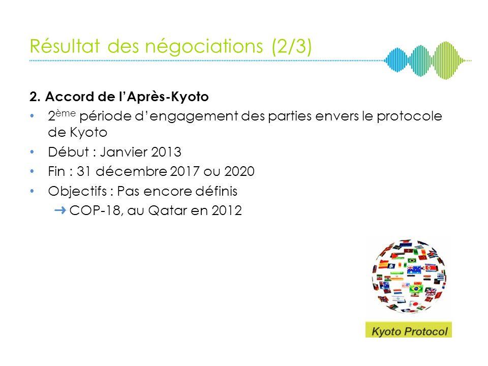 Résultat des négociations (1/3) 1. Plateforme de négociation pour un nouveau traité « Groupe de travail ad hoc sur la plateforme d'action améliorée de
