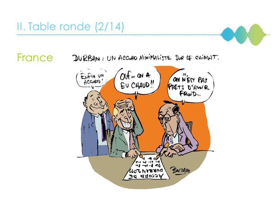 II. Table ronde (1/14) France Le Monde « Climat : course contre la montre a ̀ Durban pour éviter un échec » 12 décembre 2011 Découragement; Frustratio