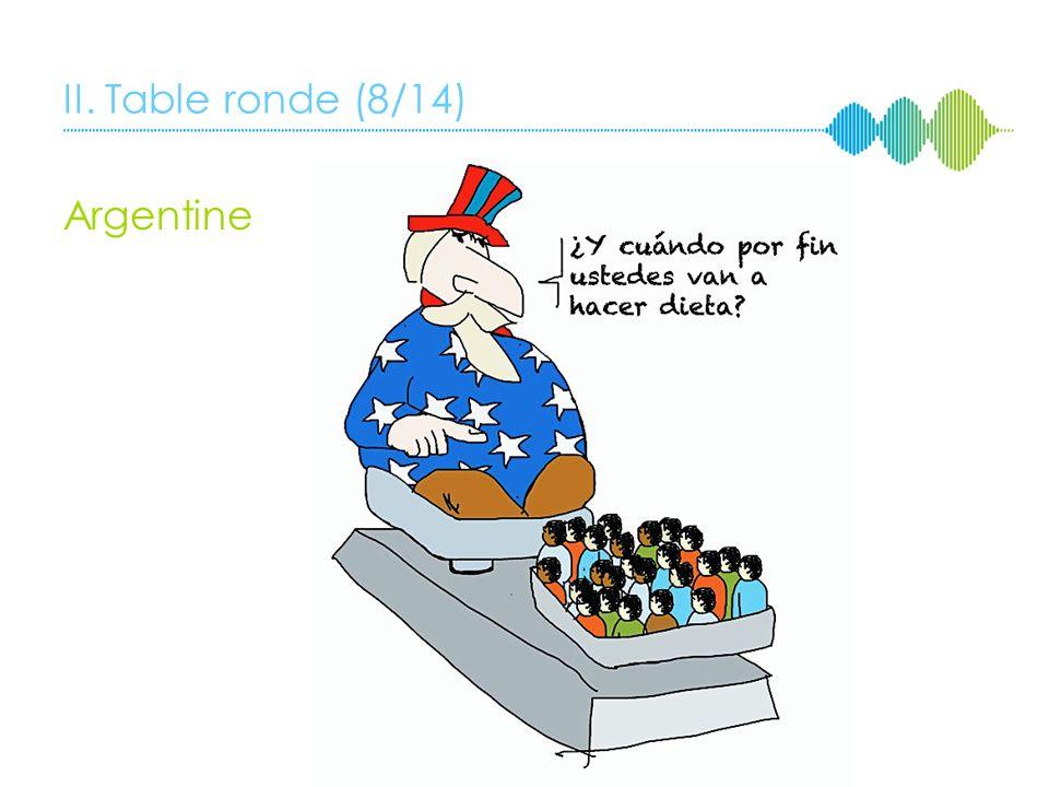 II. Table ronde (7/14) Argentine Lanacion.com « Arduas negociaciones para arribar a un acuerdo sobre cambio climático » 9 décembre 2011 Agir aujourdhu