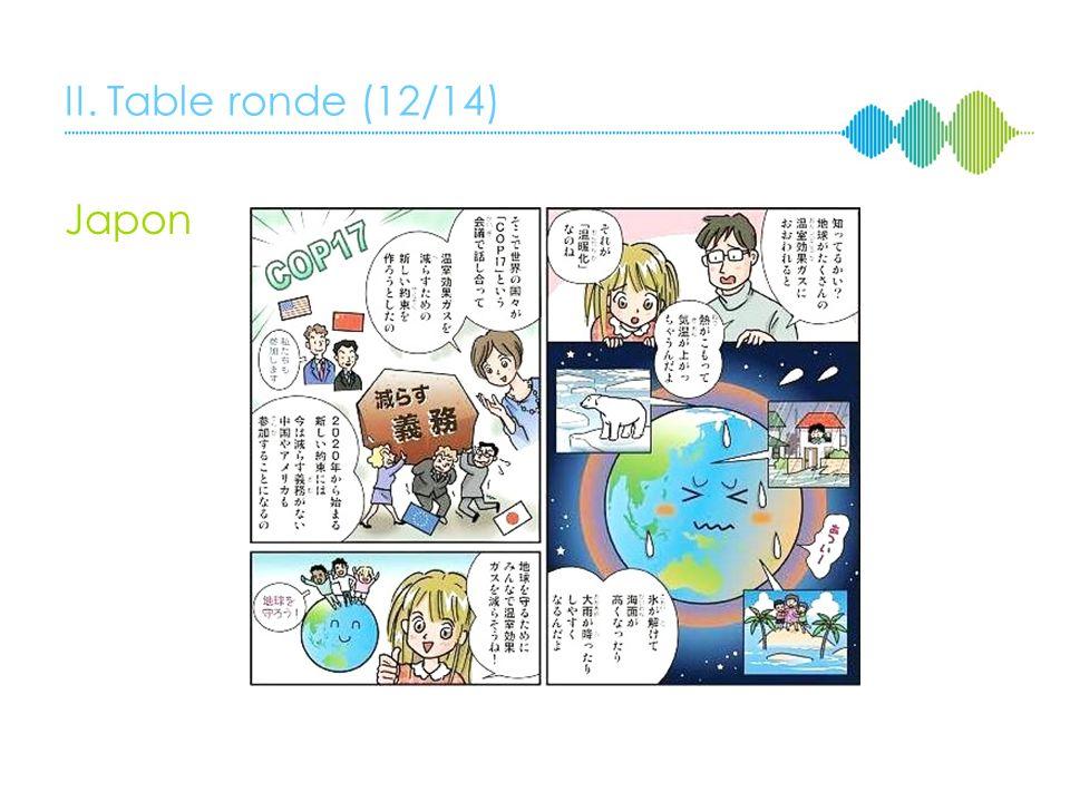 II. Table ronde (11/14) Japon : 11 décembre 2011 Pas dintérêt de prolonger Kyoto si les États-Unis et la Chine ne sont pas parties; Pression de lobbie